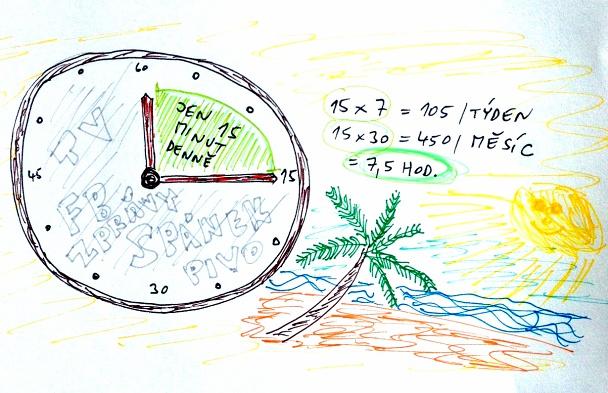 Věnujte svému snu 15 minut každý den.
