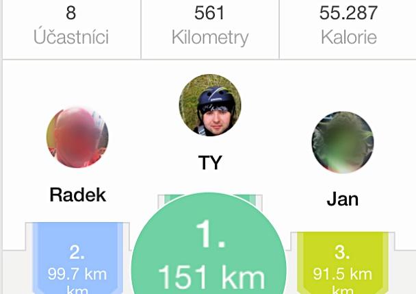 Jak uběhnout 150 km za 1 měsíc.